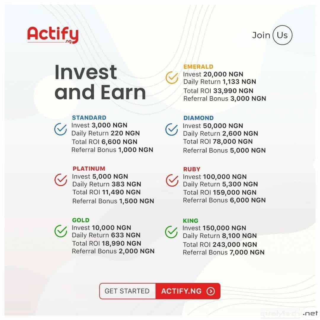 Actify review - Understanding how it works